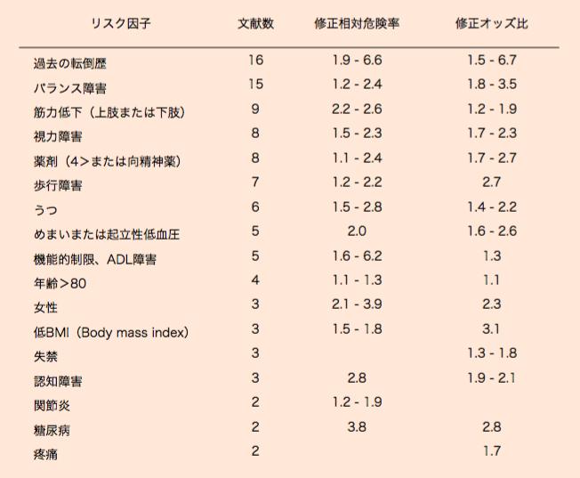 f:id:takumasa39:20150924215630p:plain