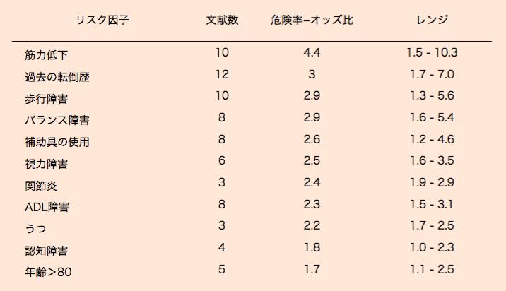 f:id:takumasa39:20150924223956p:plain