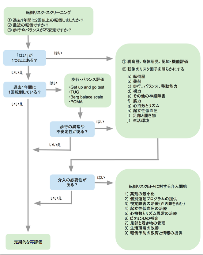 f:id:takumasa39:20150927223946p:plain