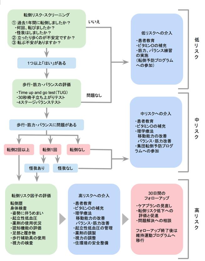 f:id:takumasa39:20151003005613p:plain