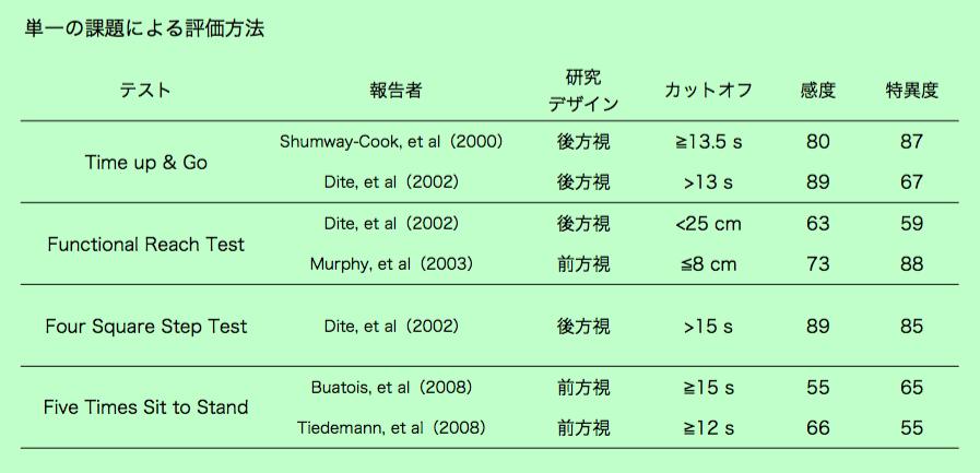 f:id:takumasa39:20151018111132p:plain