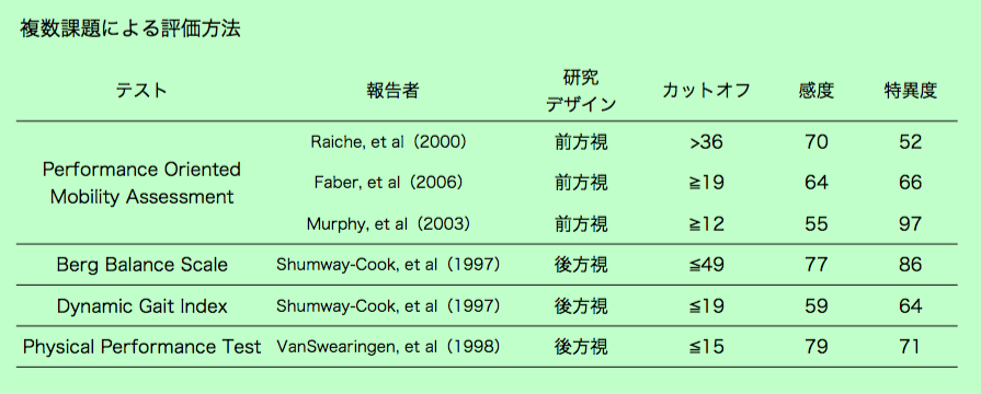 f:id:takumasa39:20151018111153p:plain