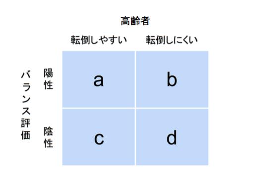 f:id:takumasa39:20151018111436p:plain