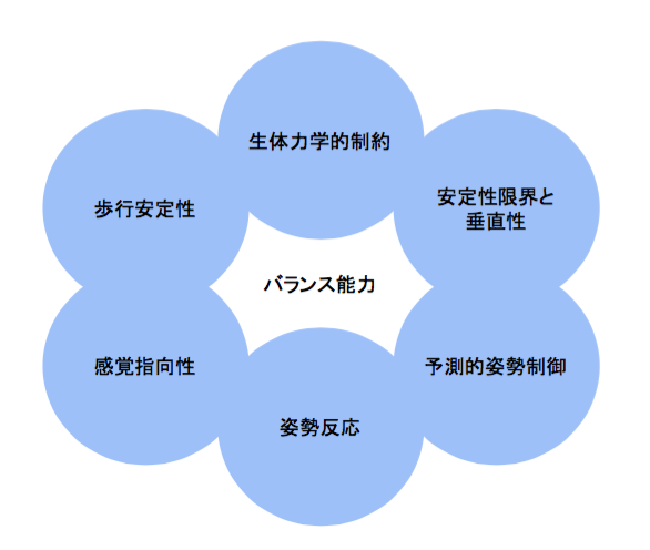 f:id:takumasa39:20151023180140p:plain