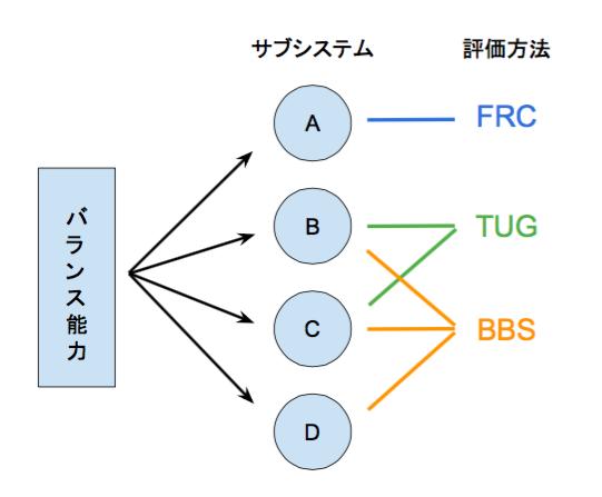 f:id:takumasa39:20151023180920p:plain