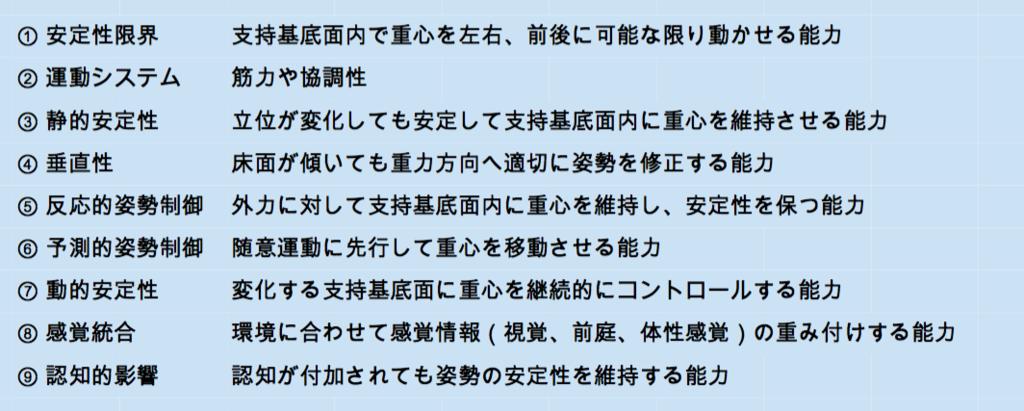 f:id:takumasa39:20151023190915p:plain