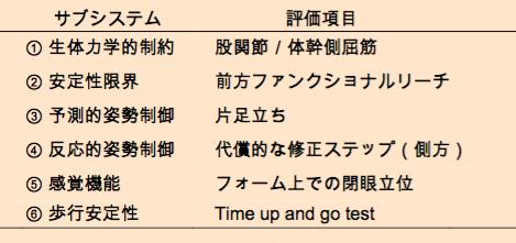 f:id:takumasa39:20151024001806p:plain
