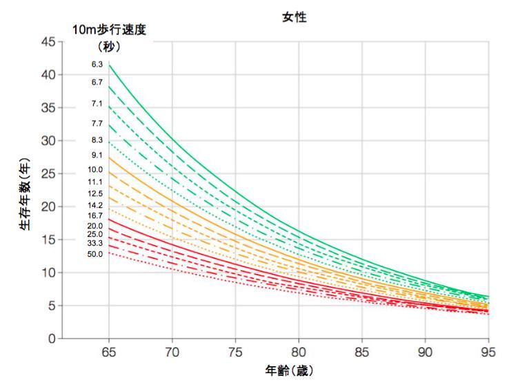 f:id:takumasa39:20160115234503p:plain
