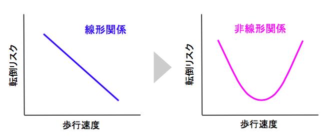 f:id:takumasa39:20160124125643p:plain