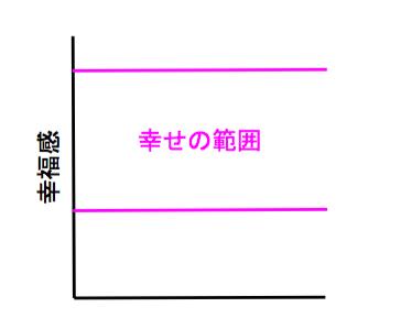 f:id:takumasa39:20160129174829p:plain