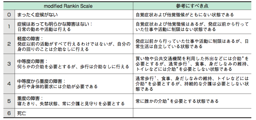 f:id:takumasa39:20160711134548p:plain