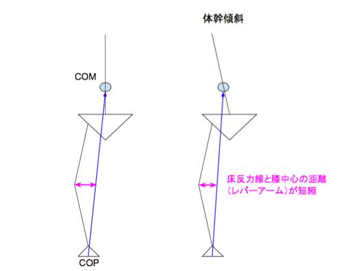 f:id:takumasa39:20160807225409p:plain