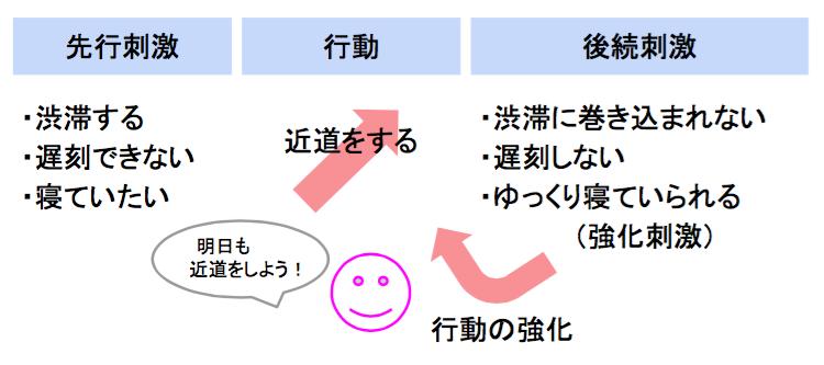 f:id:takumasa39:20161017111034p:plain