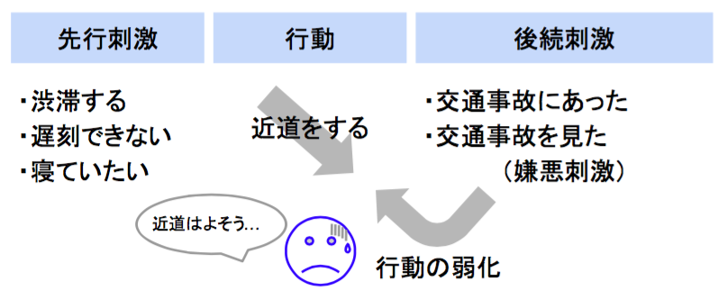 f:id:takumasa39:20161017111259p:plain