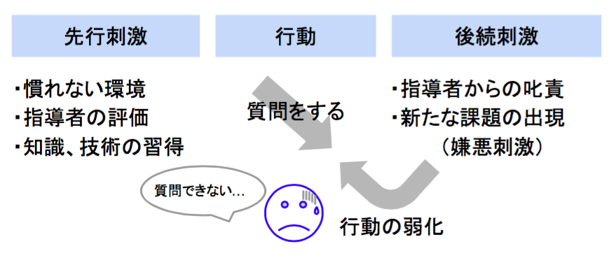 f:id:takumasa39:20161017112348p:plain