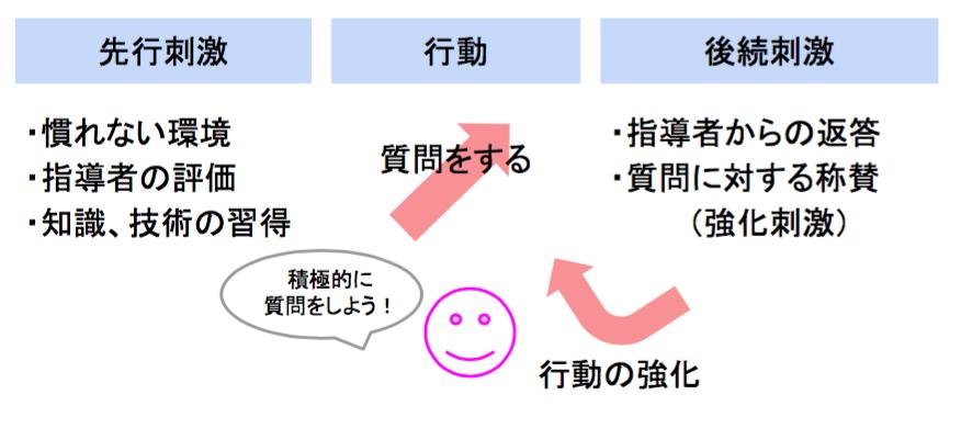 f:id:takumasa39:20161017112824p:plain