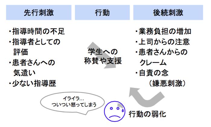 f:id:takumasa39:20161017114504p:plain