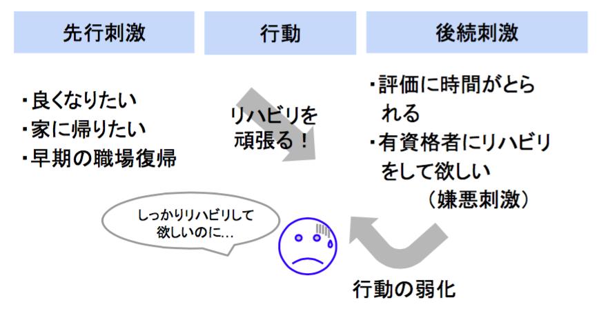 f:id:takumasa39:20161017115202p:plain