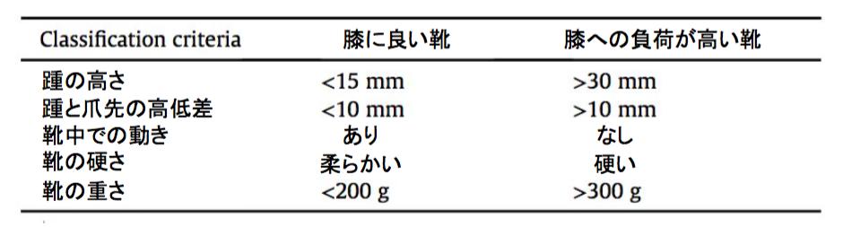 f:id:takumasa39:20161024133749p:plain