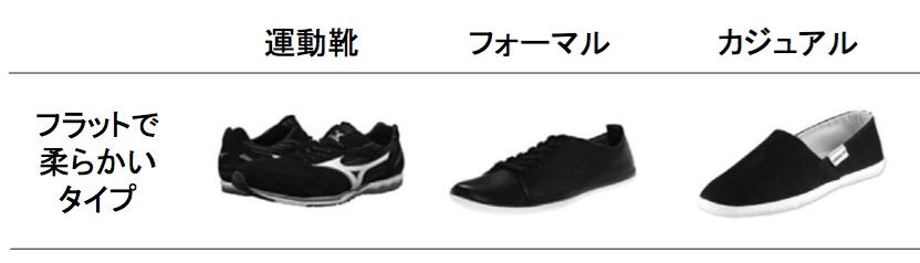 f:id:takumasa39:20161024141714p:plain