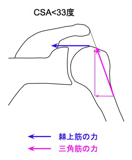 f:id:takumasa39:20161112125029p:plain