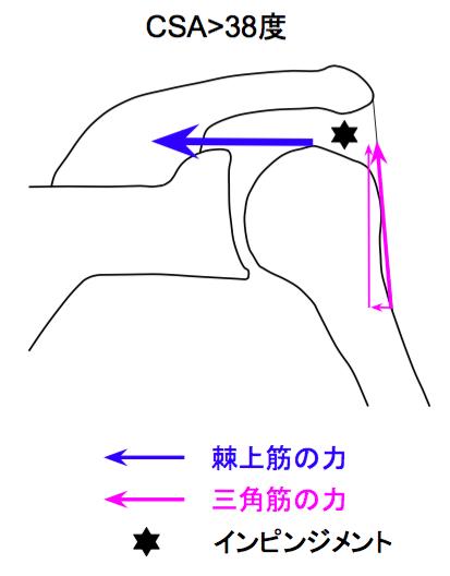 f:id:takumasa39:20161112125125p:plain