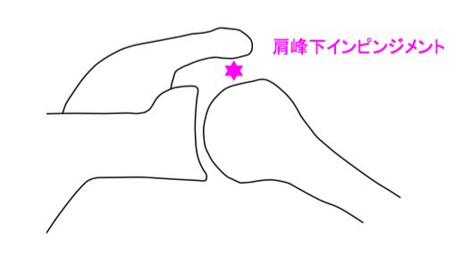 f:id:takumasa39:20161123115221p:plain