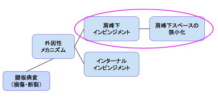 f:id:takumasa39:20161123115958p:plain