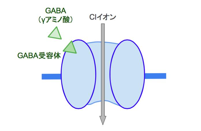 f:id:takumasa39:20161208124824p:plain