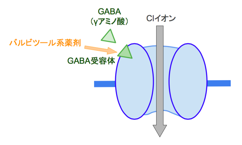 f:id:takumasa39:20161208125040p:plain