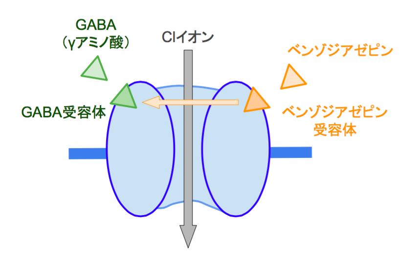 f:id:takumasa39:20161208125229p:plain