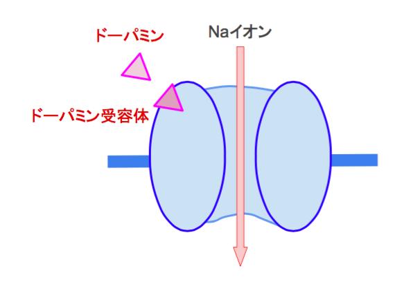 f:id:takumasa39:20161208131616p:plain