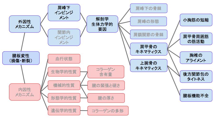 f:id:takumasa39:20161221145436p:plain