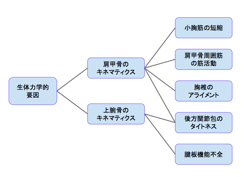 f:id:takumasa39:20161221145826p:plain