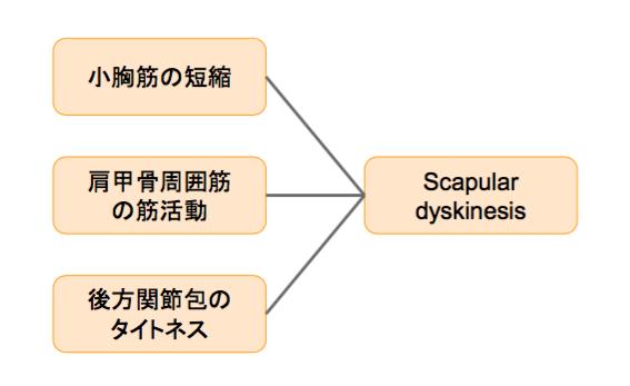 f:id:takumasa39:20170103111230p:plain