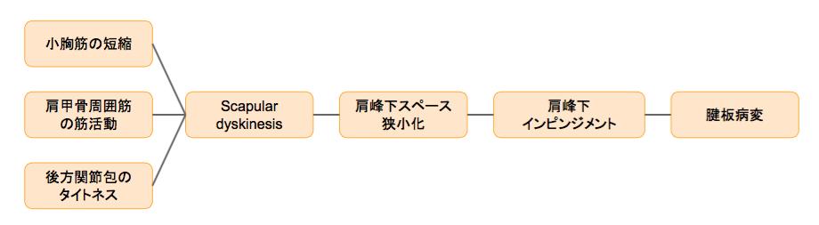 f:id:takumasa39:20170103113648p:plain
