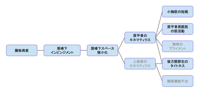 f:id:takumasa39:20170103114641p:plain