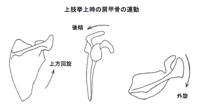 f:id:takumasa39:20170103125759p:plain