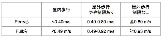f:id:takumasa39:20170109141446p:plain