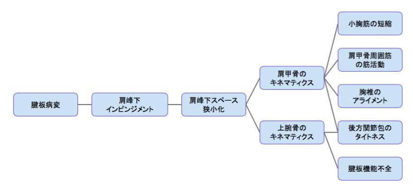 f:id:takumasa39:20170117161446p:plain