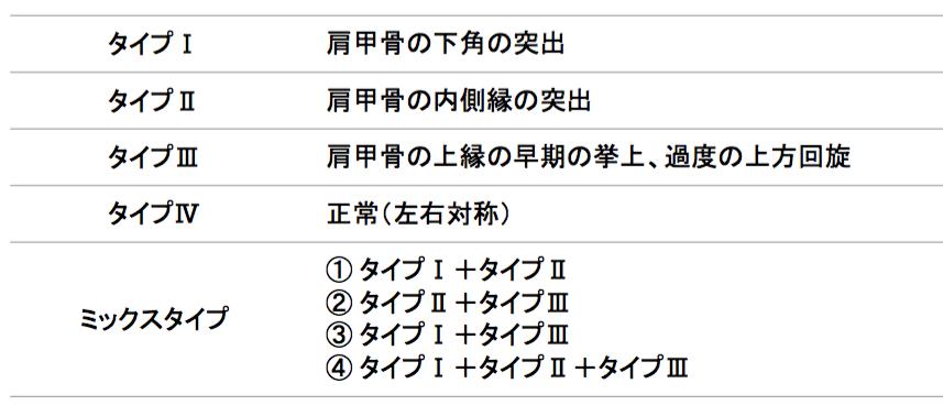 f:id:takumasa39:20170202143631p:plain