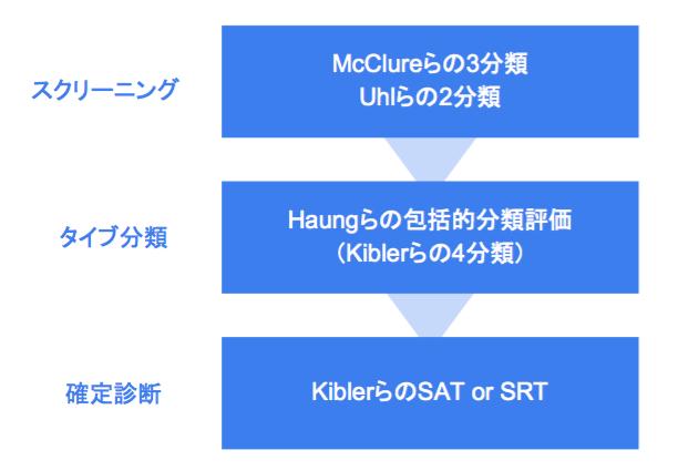 f:id:takumasa39:20170202152048p:plain