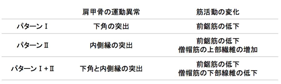 f:id:takumasa39:20170210125418p:plain