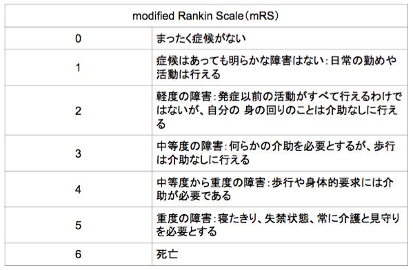 f:id:takumasa39:20170216134006p:plain