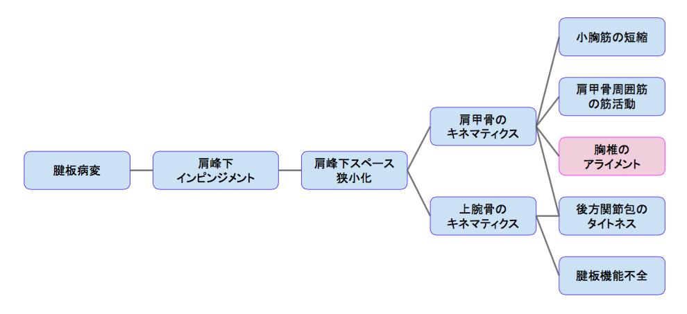 f:id:takumasa39:20170223154251p:plain