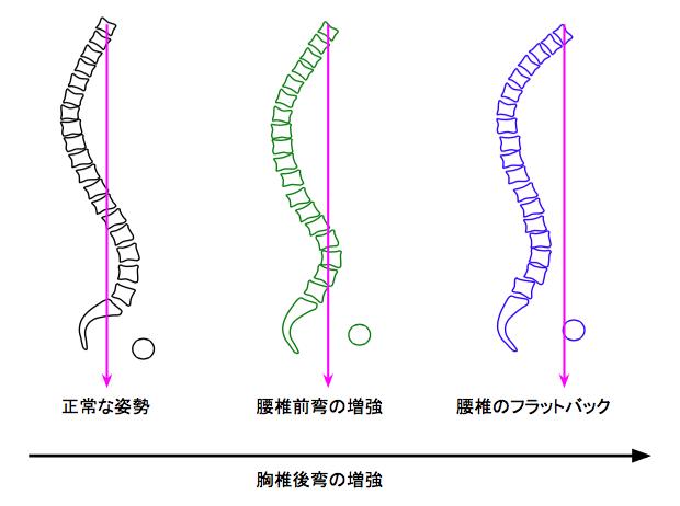 f:id:takumasa39:20170223174705p:plain