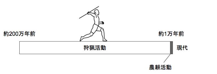 f:id:takumasa39:20170316125429p:plain