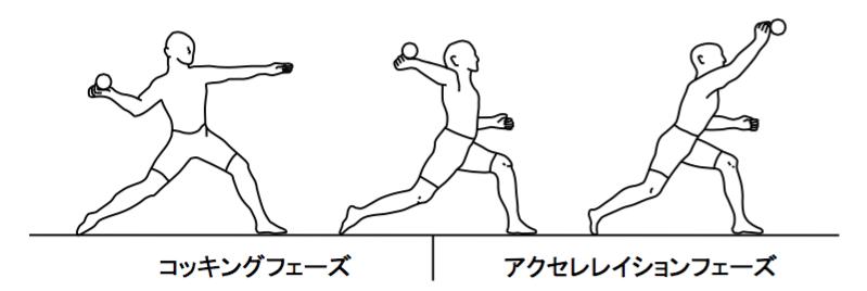 f:id:takumasa39:20170316125935p:plain