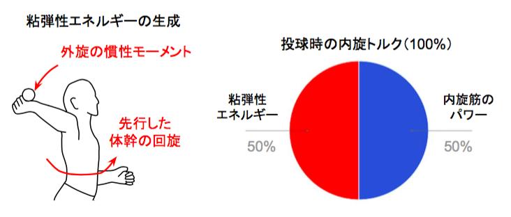 f:id:takumasa39:20170316130232p:plain