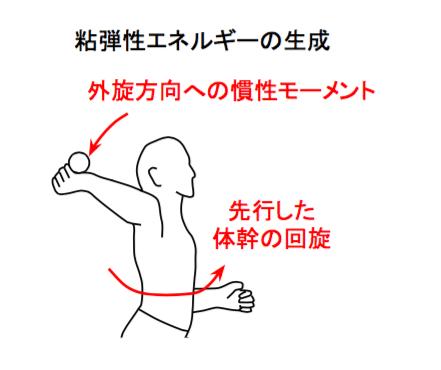 f:id:takumasa39:20170323121542p:plain